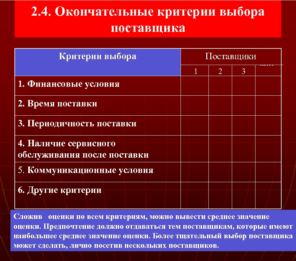 2. 4. Окончательные критерии выбора поставщика Критерии выбора Поставщики 1 2 3 . .
