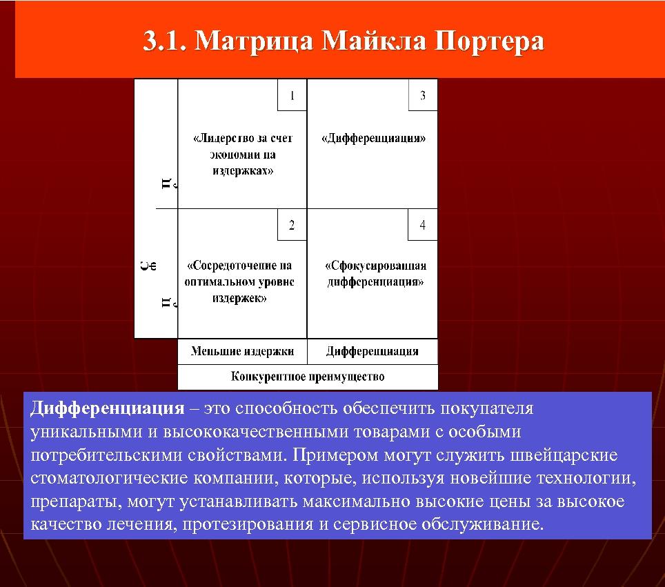 3. 1. Матрица Майкла Портера Дифференциация – это способность обеспечить покупателя уникальными и