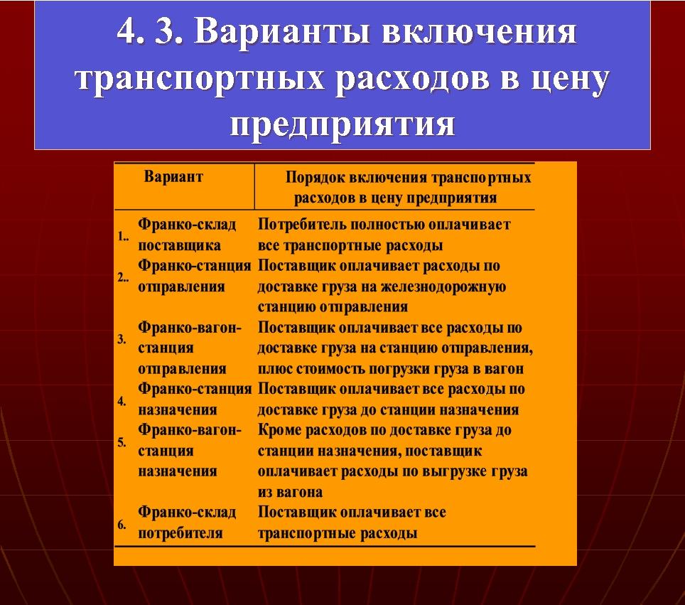 4. 3. Варианты включения транспортных расходов в цену предприятия