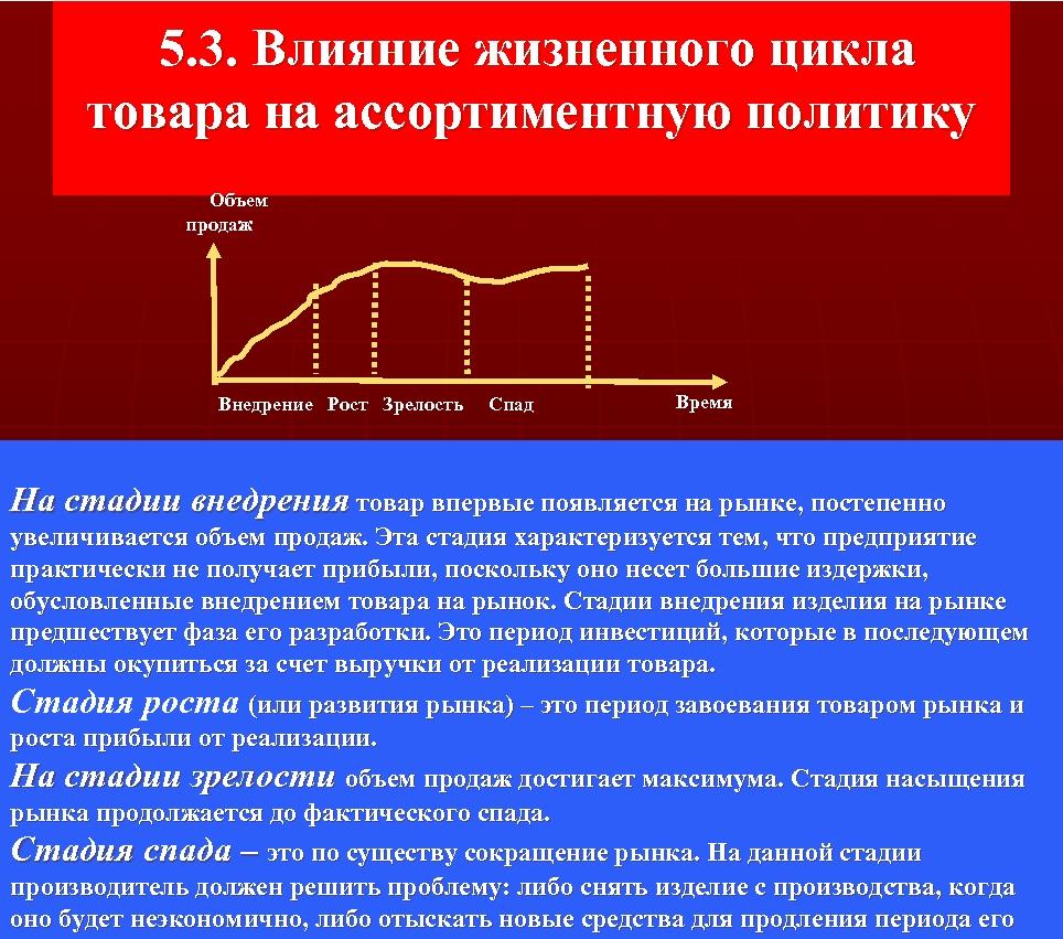 5. 3. Влияние жизненного цикла товара на ассортиментную политику Объем продаж Время Внедрение