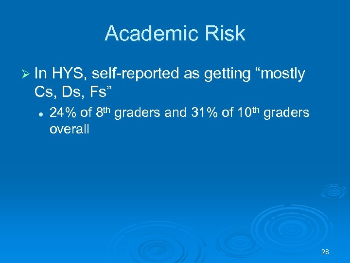 "Academic Risk Ø In HYS, self-reported as getting ""mostly Cs, Ds, Fs"" l 24%"