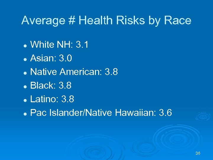 Average # Health Risks by Race White NH: 3. 1 l Asian: 3. 0