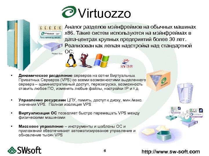 Virtuozzo Аналог разделов мэйнфреймов на обычных машинах x 86. Такие систем используются на мэйнфреймах