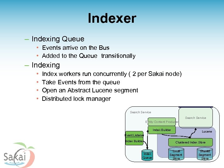 Indexer – Indexing Queue • Events arrive on the Bus • Added to the