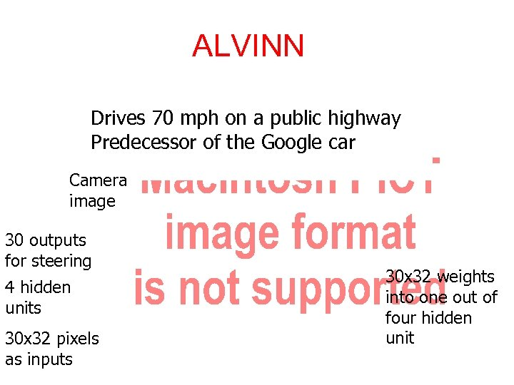ALVINN Drives 70 mph on a public highway Predecessor of the Google car Camera
