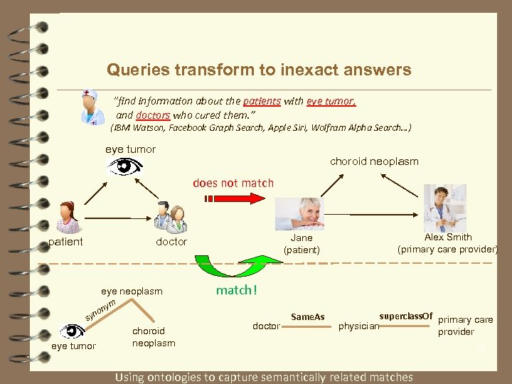 "Queries transform to inexact answers ""find information about the patients with eye tumor, and"