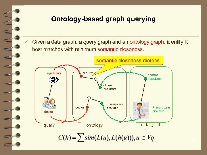 Ontology-based graph querying ü Given a data graph, a query graph and an ontology