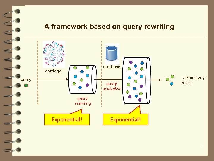 A framework based on query rewriting database ontology query evaluation ranked query results query