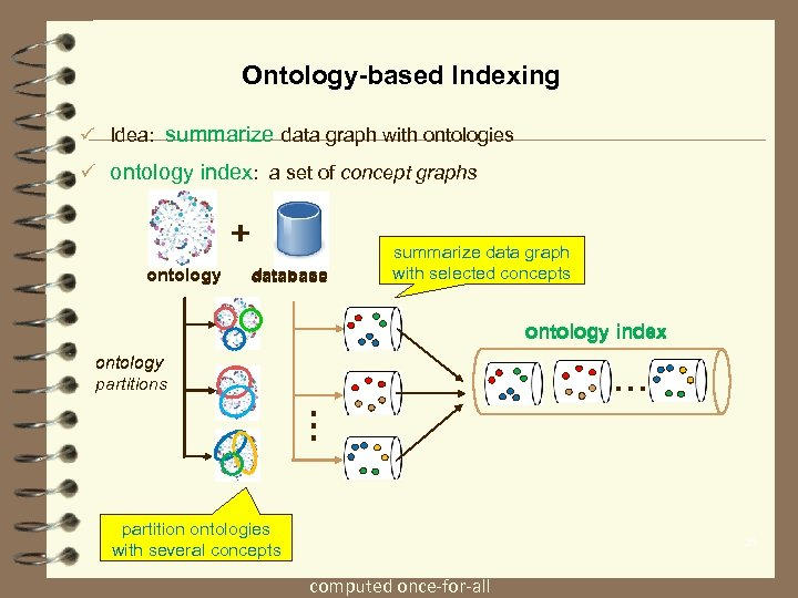 Ontology-based Indexing ü Idea: summarize data graph with ontologies ü ontology index: a set