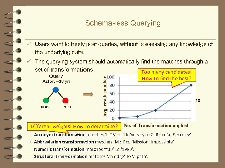 Schema-less Querying ü Users want to freely post queries, without possessing any knowledge of