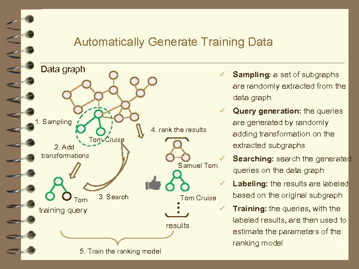 Automatically Generate Training Data graph ü Sampling: a set of subgraphs are randomly extracted