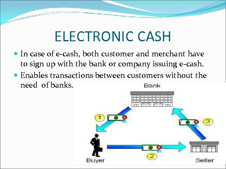 ELECTRONIC CASH In case of e-cash, both customer and merchant have to sign up