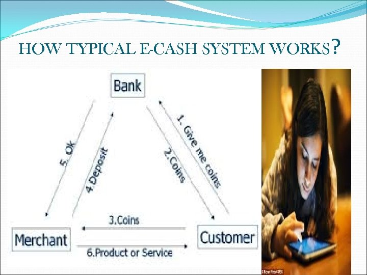 HOW TYPICAL E-CASH SYSTEM WORKS?