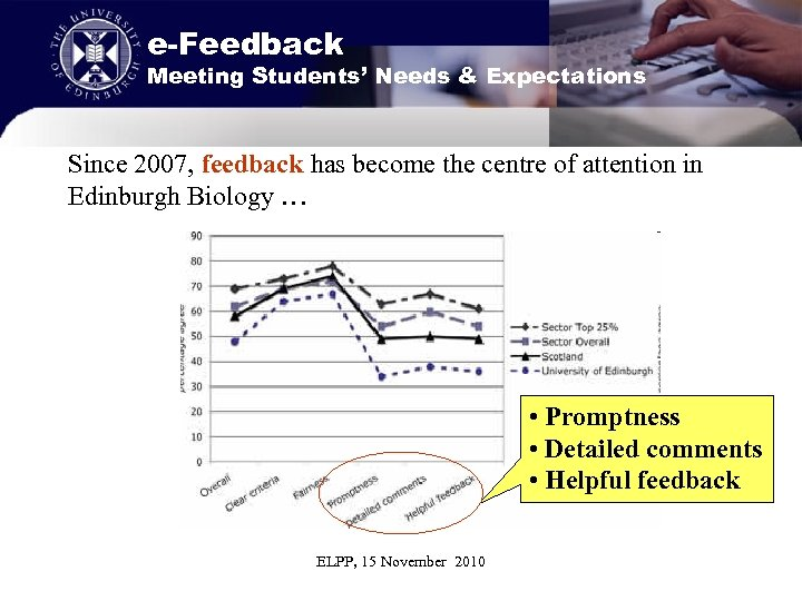 e-Feedback Meeting Students' Needs & Expectations Since 2007, feedback has become the centre of