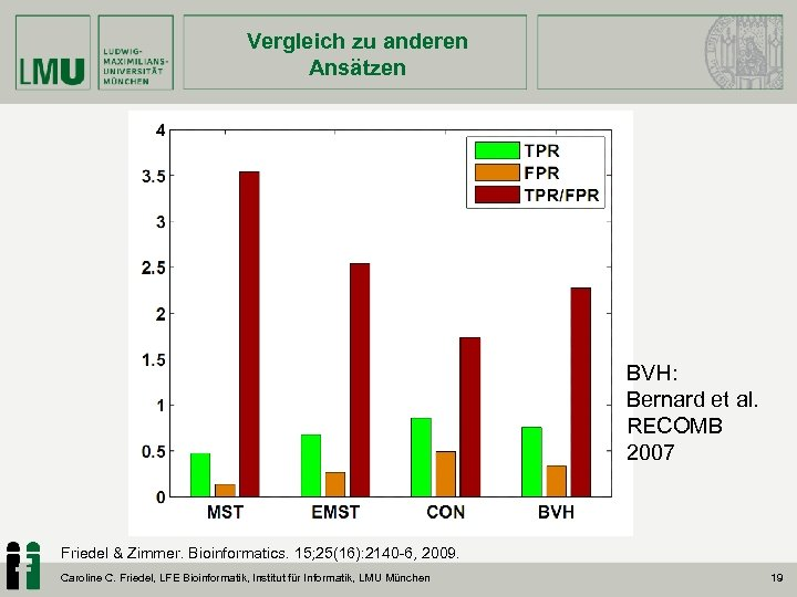 Vergleich zu anderen Ansätzen BVH: Bernard et al. RECOMB 2007 Friedel & Zimmer. Bioinformatics.