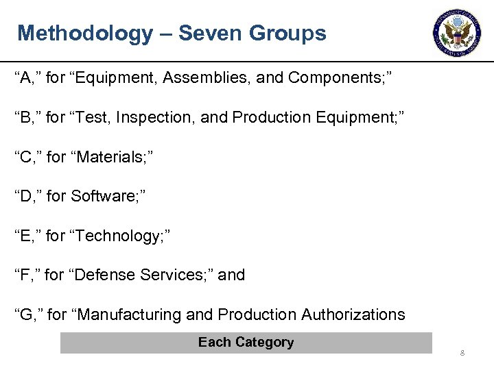 "Methodology – Seven Groups ""A, "" for ""Equipment, Assemblies, and Components; "" ""B, """