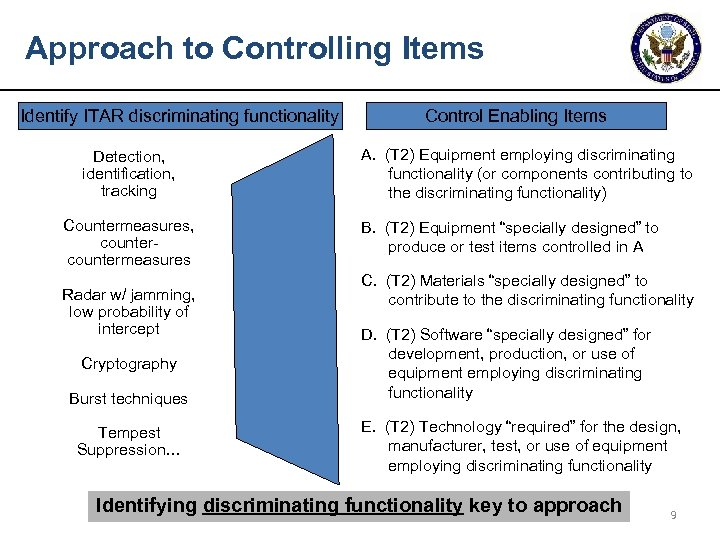 Approach to Controlling Items Identify ITAR discriminating functionality Detection, identification, tracking Countermeasures, countermeasures Radar