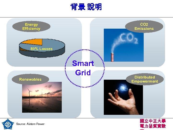 背景 說明 Energy Efficiency CO 2 Emissions 80% Losses Smart Grid Renewables Source: Alstom