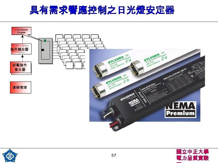 具有需求響應控制之日光燈安定器 指令耦合器 缷載指令 產生器 建築管理 57 國立中正大學 電力品質實驗