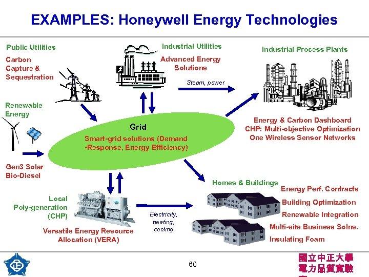 EXAMPLES: Honeywell Energy Technologies Public Utilities Industrial Utilities Carbon Capture & Sequestration Advanced Energy