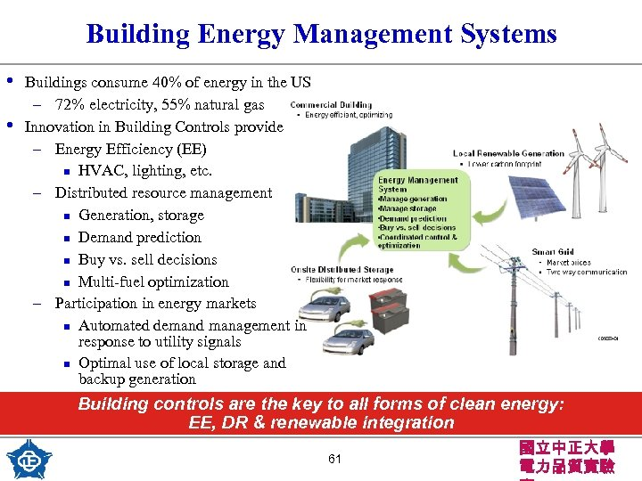 Building Energy Management Systems • • Buildings consume 40% of energy in the US