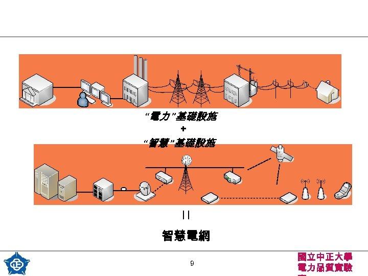 """""""電力 """"基礎設施 + """"智慧 """"基礎設施    智慧電網 9 國立中正大學 電力品質實驗"""