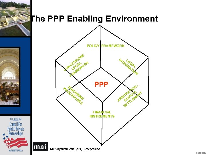 The PPP Enabling Environment POLICY FRAMEWORK S ON SI ES AL RK C G