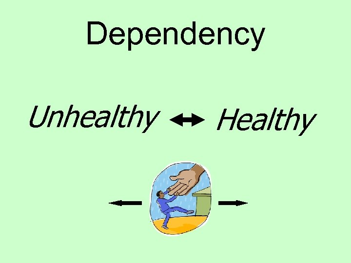 Dependency Unhealthy Healthy