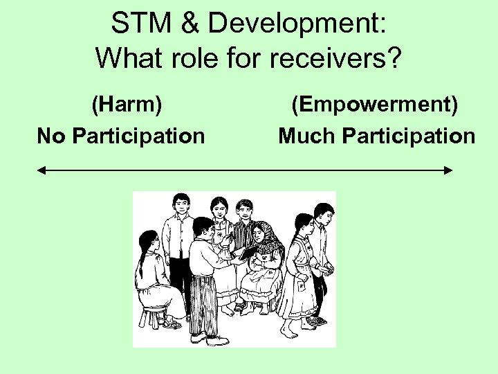 STM & Development: What role for receivers? (Harm) No Participation (Empowerment) Much Participation