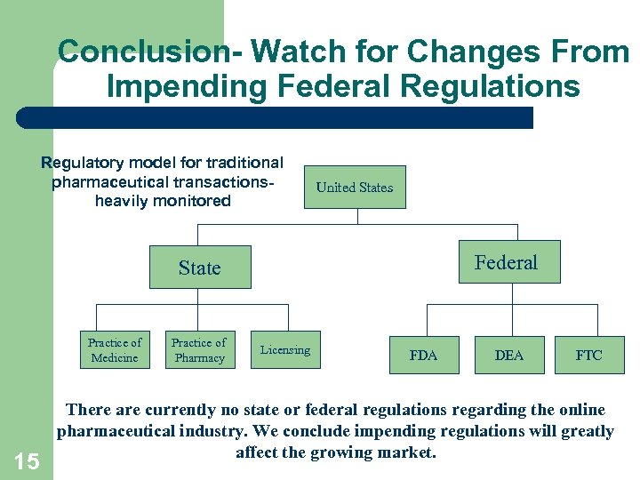 Conclusion- Watch for Changes From Impending Federal Regulations Regulatory model for traditional pharmaceutical transactionsheavily