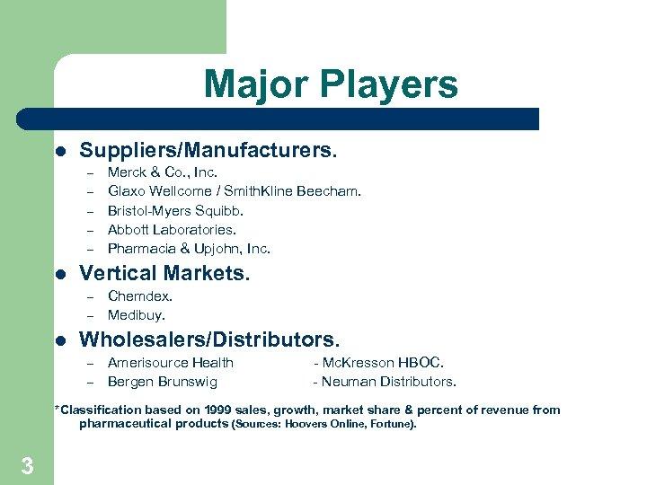 Major Players l Suppliers/Manufacturers. – – – l Vertical Markets. – – l Merck