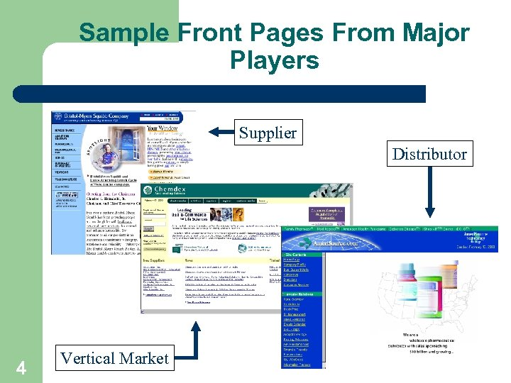 Sample Front Pages From Major Players Supplier Distributor 4 Vertical Market