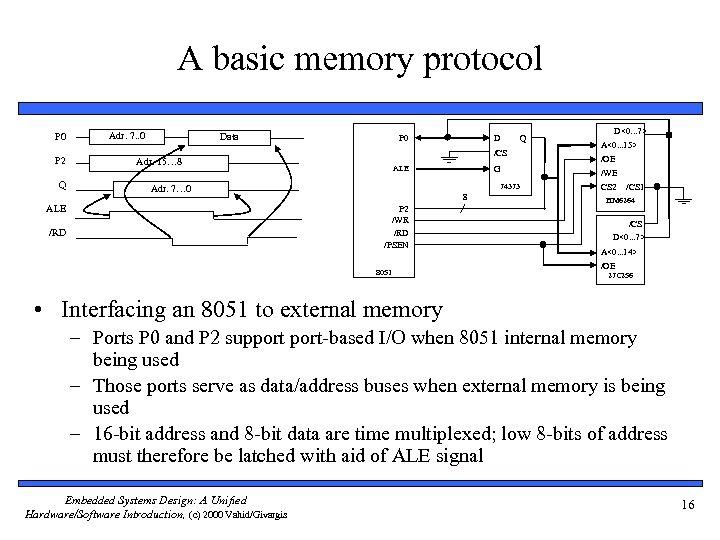 A basic memory protocol P 0 P 2 Q Adr. 7. . 0 Data