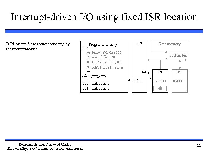 Interrupt-driven I/O using fixed ISR location 2: P 1 asserts Int to request servicing