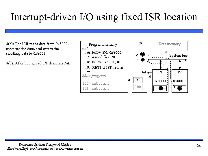 Interrupt-driven I/O using fixed ISR location 4(a): The ISR reads data from 0 x