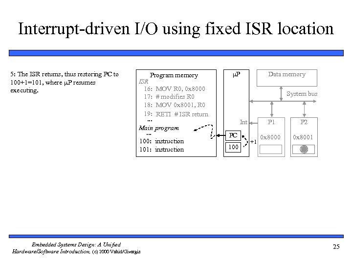 Interrupt-driven I/O using fixed ISR location 5: The ISR returns, thus restoring PC to