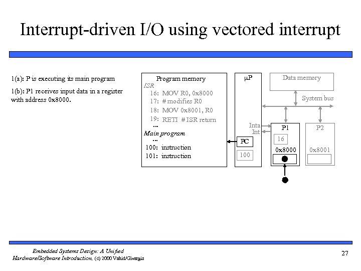 Interrupt-driven I/O using vectored interrupt 1(a): P is executing its main program 1(b): P