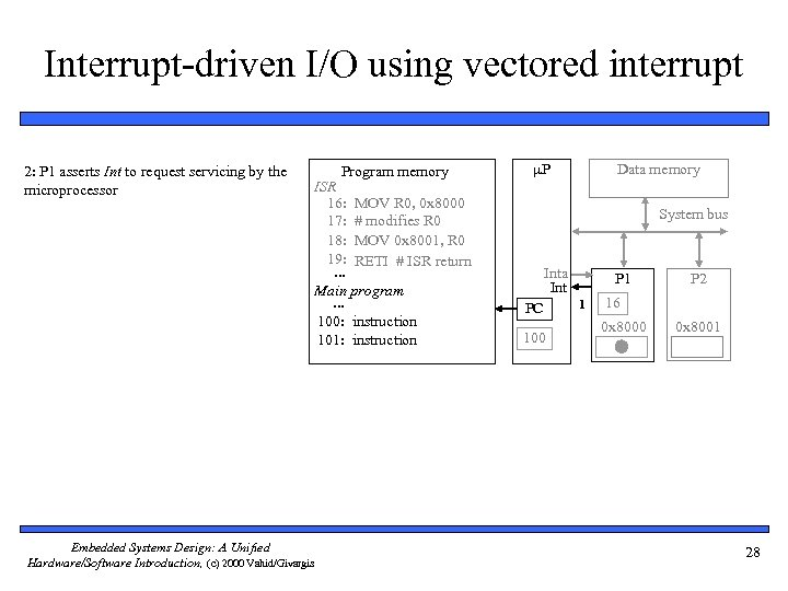 Interrupt-driven I/O using vectored interrupt 2: P 1 asserts Int to request servicing by