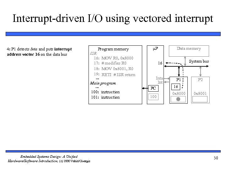 Interrupt-driven I/O using vectored interrupt 4: P 1 detects Inta and puts interrupt address