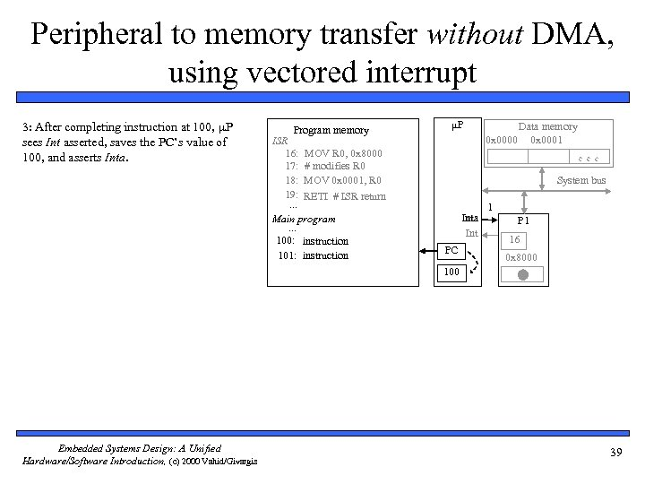 Peripheral to memory transfer without DMA, using vectored interrupt 3: After completing instruction at