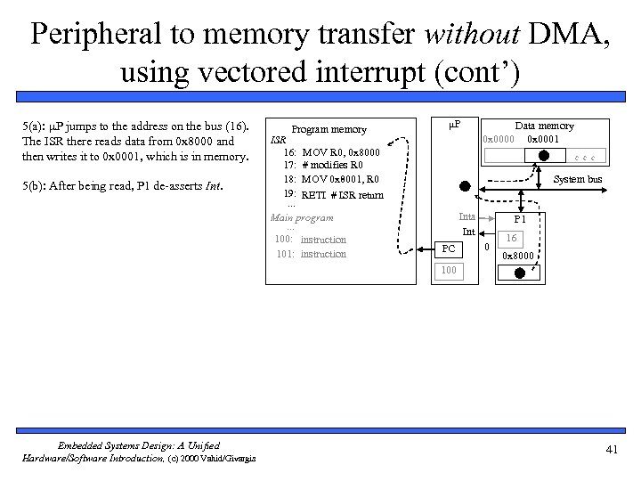 Peripheral to memory transfer without DMA, using vectored interrupt (cont') 5(a): P jumps to