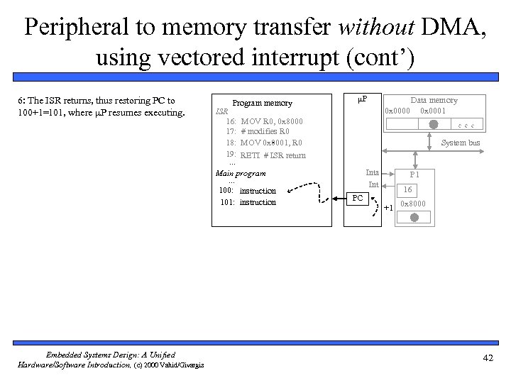 Peripheral to memory transfer without DMA, using vectored interrupt (cont') 6: The ISR returns,