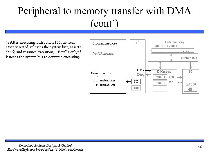 Peripheral to memory transfer with DMA (cont') 4: After executing instruction 100, P sees
