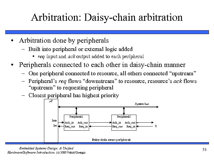 Arbitration: Daisy-chain arbitration • Arbitration done by peripherals – Built into peripheral or external