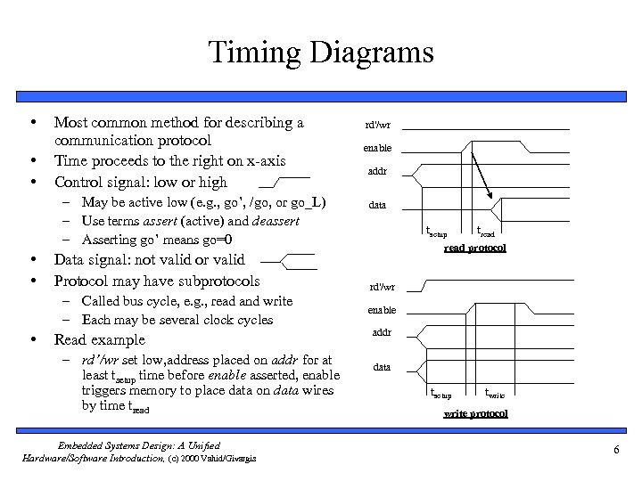 Timing Diagrams • • • Most common method for describing a communication protocol Time