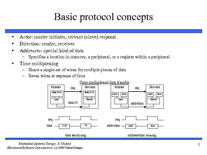 Basic protocol concepts • • • Actor: master initiates, servant (slave) respond Direction: sender,