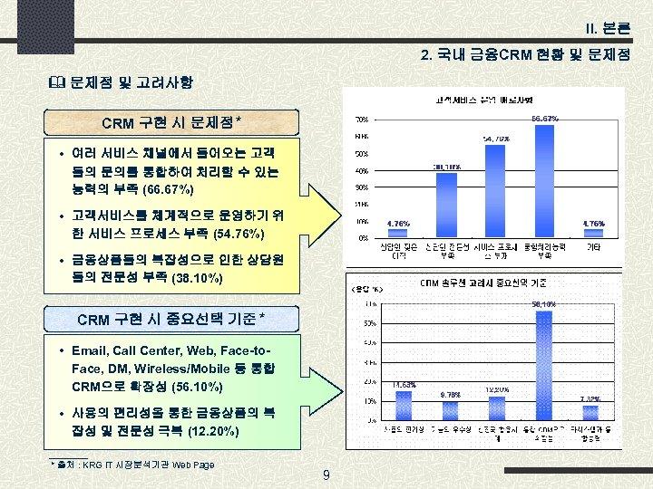 II. 본론 2. 국내 금융CRM 현황 및 문제점 & 문제점 및 고려사항 CRM 구현