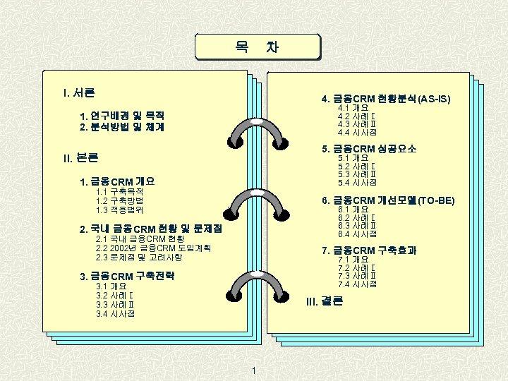 목 차 I. 서론 4. 금융CRM 현황분석(AS-IS) 4. 1 개요 4. 2 사례Ⅰ 4.