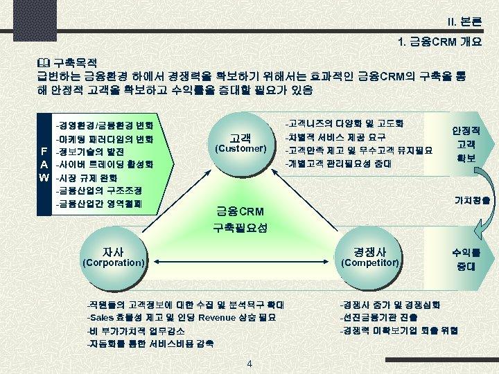II. 본론 1. 금융CRM 개요 & 구축목적 급변하는 금융환경 하에서 경쟁력을 확보하기 위해서는 효과적인