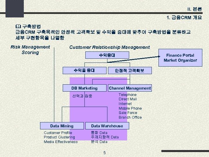 II. 본론 1. 금융CRM 개요 & 구축방법 금융CRM 구축목적인 안정적 고객확보 및 수익율 증대에
